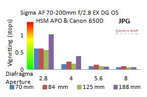 test Canon 60 mm,Canon 60 mm macro test