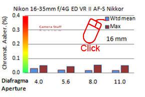 Nikon-16-35-VR-review-CA