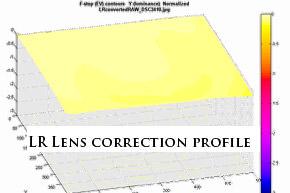 LR-Lenscorrection