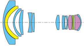 LensConstruction
