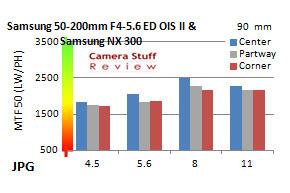 Samsung50200res