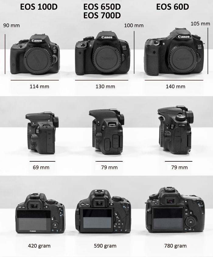 compare 100D-700D-60D-700px