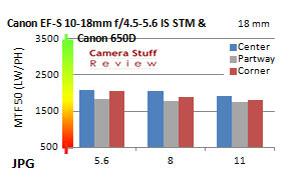ResolutieCanon1018mm