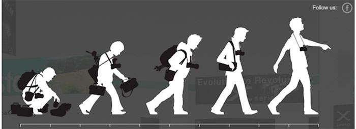 Fujifilm Human Evolution Scheme