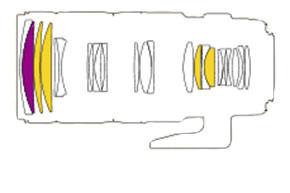 lensdesign