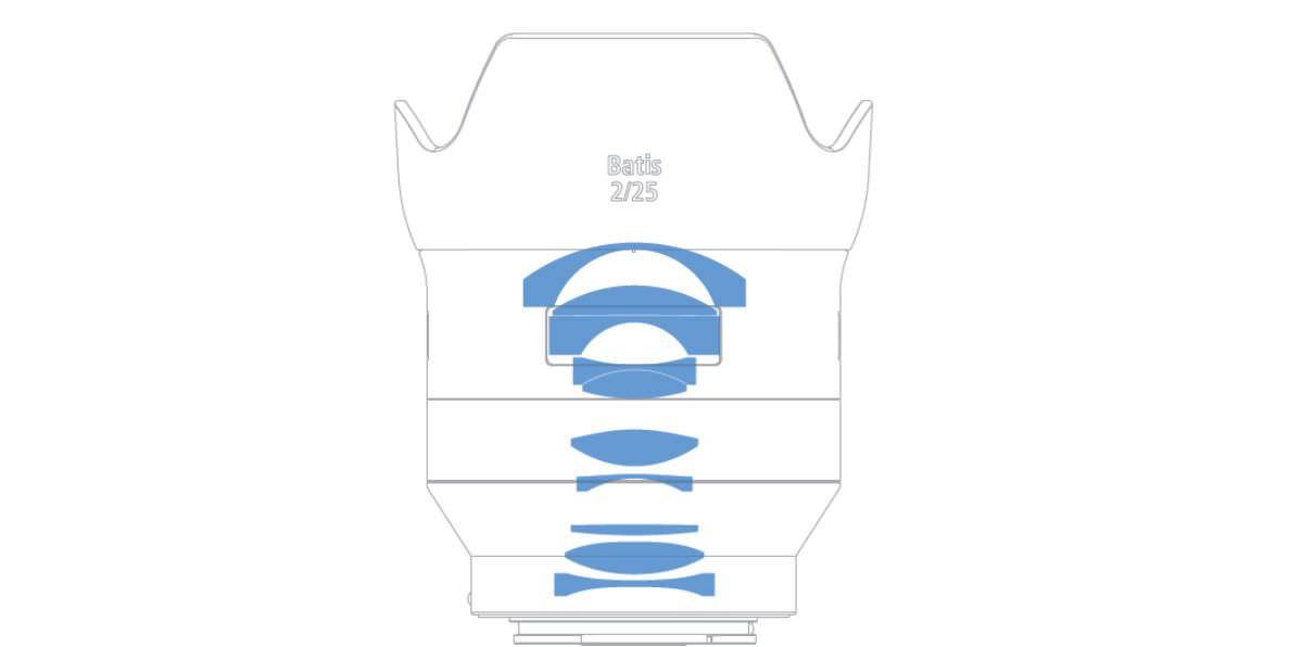 BatisLensdesign