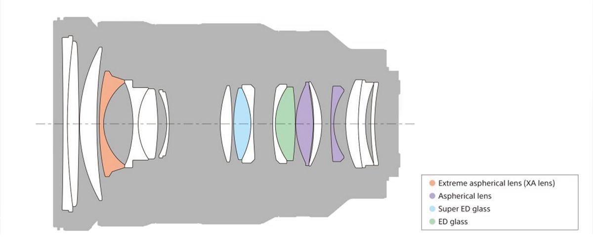 Lensdiagram